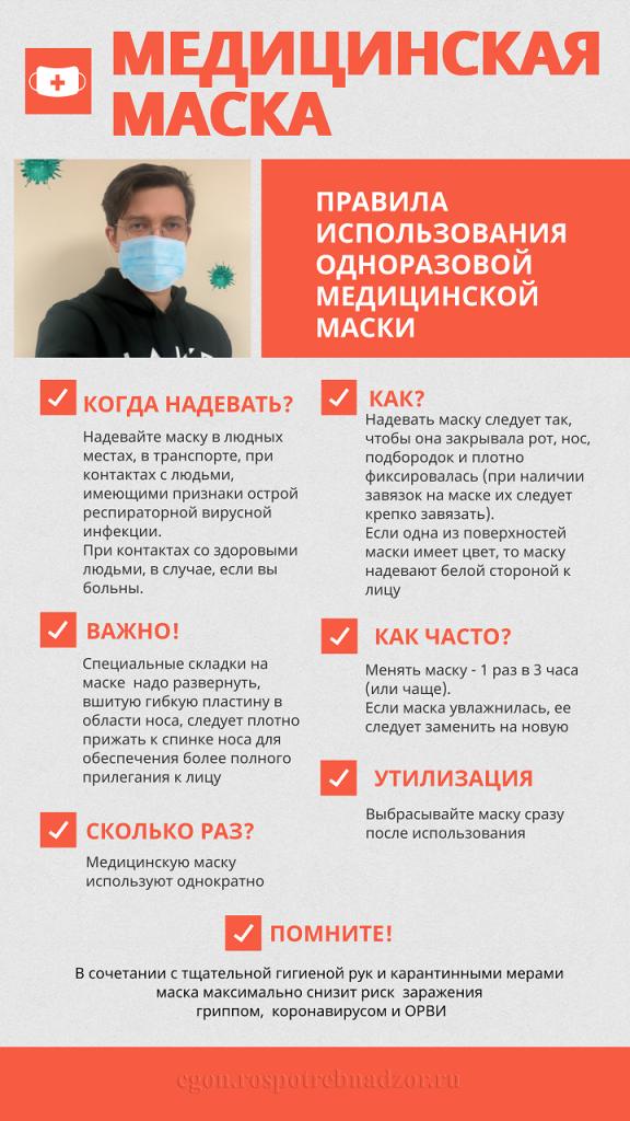 Правила использования маски